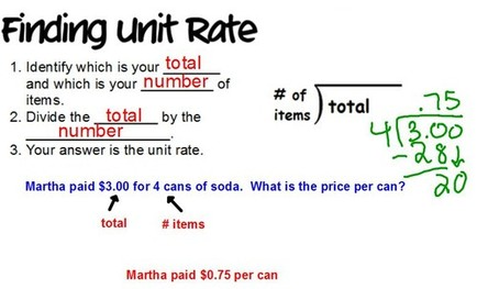 Printables Unit Rates Worksheet 7th Grade welcome to ms gillens class 7th grade blog watch this video see the difference between rate and unit rate