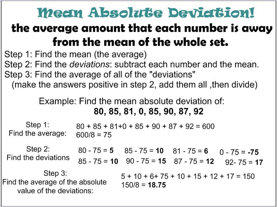All Categories Welcome to Ms Gillens Class – Mean Absolute Deviation Worksheet