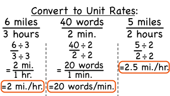 Watch this video to see the difference between rate and unit rate.